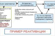 Емейл маркетинг - реактивация базы подписчиков