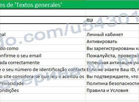 Локализация моб.приложений, web-страниц